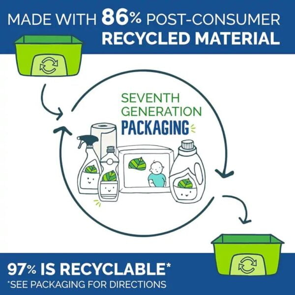 86% recycled materials