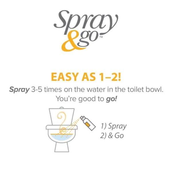 Air Scense 1113 Spray and Go Before You Go Toilet Spray citrus slide 3