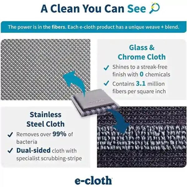 E Cloth 1102 Stainless Steel Cleaning Cloth infographic 2